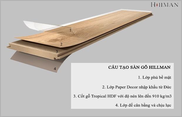 Sàn gỗ công nghiệp Hillman sở hữu cấu tạo bền chặt